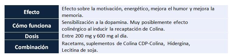 Sulbutiamina